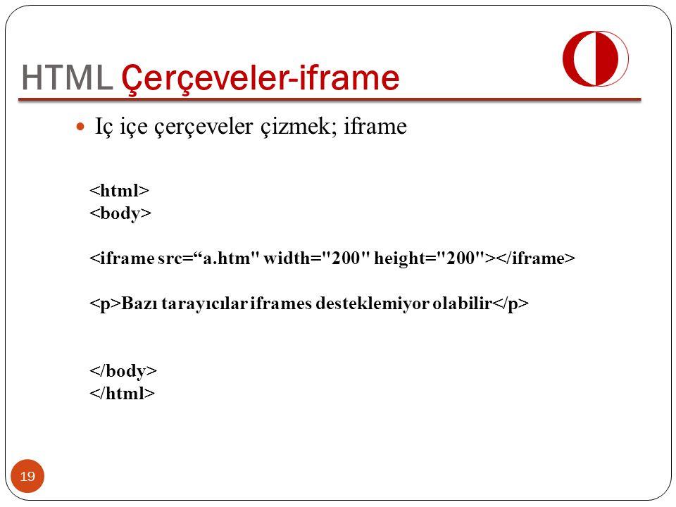 19 HTML Çerçeveler-iframe Bazı tarayıcılar iframes desteklemiyor olabilir Iç içe çerçeveler çizmek; iframe