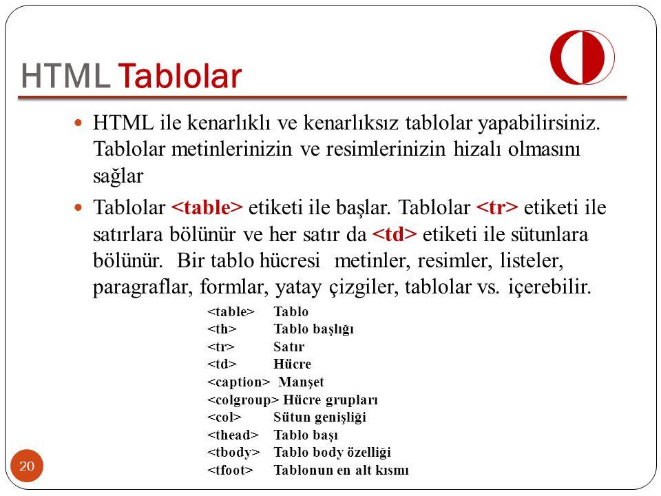 HTML ile kenarlıklı ve kenarlıksız tablolar yapabilirsiniz. Tablolar metinlerinizin ve resimlerinizin hizalı olmasını sağlar Tablolar etiketi ile başl
