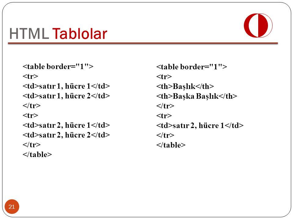 21 HTML Tablolar satır 1, hücre 1 satır 1, hücre 2 satır 2, hücre 1 satır 2, hücre 2 Başlık Başka Başlık satır 2, hücre 1
