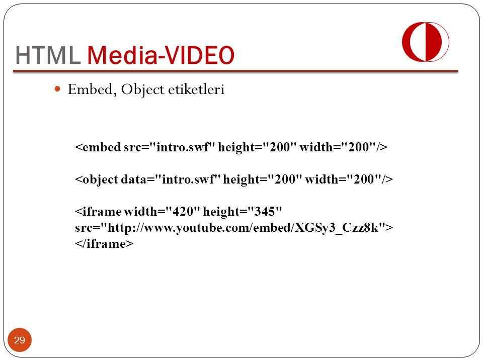 29 HTML Media-VIDEO <iframe width=