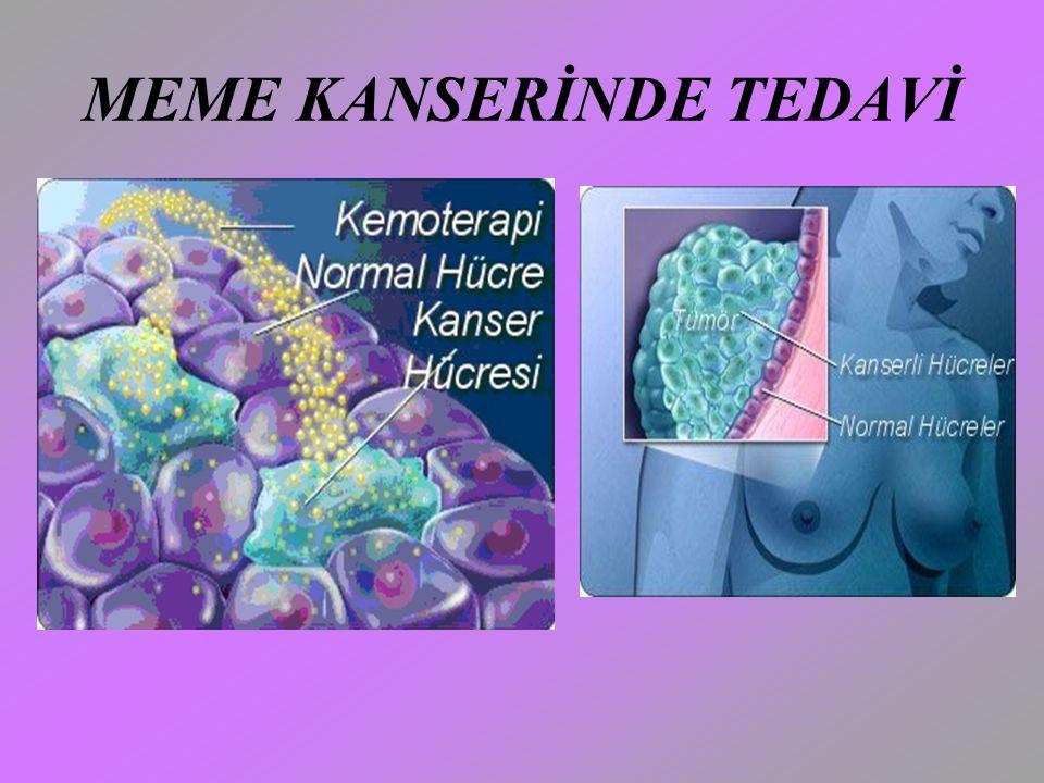 MEME KANSERİNDE TEDAVİ 1.Lokal Tedavi a) Cerrahi tedavi b) Radyoterapi 2.Sistemik Tedavi a) Hormonal tedavi b) Kemoterapi