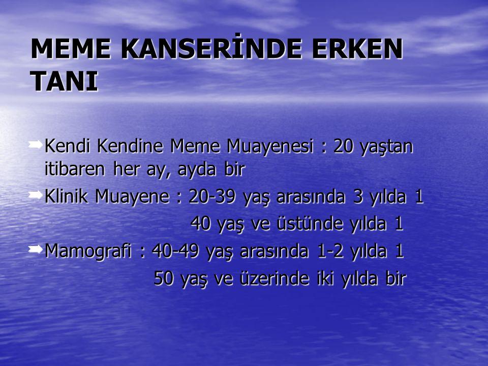 MEME KANSERİNDE TEDAVİ