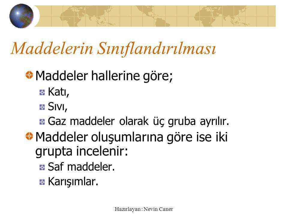 Hazırlayan : Nevin Caner Maddelerin Sınıflandırılması Maddeler hallerine göre; Katı, Sıvı, Gaz maddeler olarak üç gruba ayrılır.