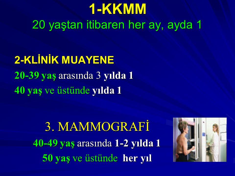 1-KKMM 20 yaştan itibaren her ay, ayda 1 2-KLİNİK MUAYENE 20-39 yaş arasında 3 yılda 1 40 yaş ve üstünde yılda 1 3. MAMMOGRAFİ 40-49 yaş arasında 1-2