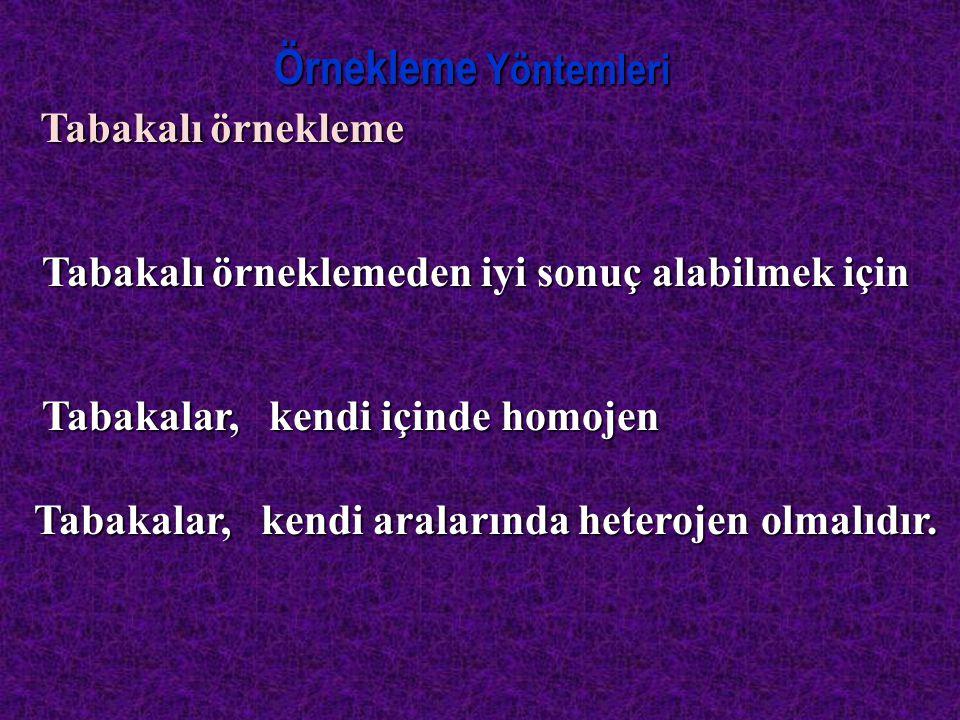 Tabakalı örnekleme Tabakalı örneklemeden iyi sonuç alabilmek için Tabakalar, kendi içinde homojen Tabakalar, kendi aralarında heterojen olmalıdır.
