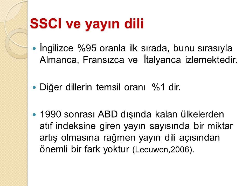 SSCI ve yayın dili İngilizce %95 oranla ilk sırada, bunu sırasıyla Almanca, Fransızca ve İtalyanca izlemektedir.