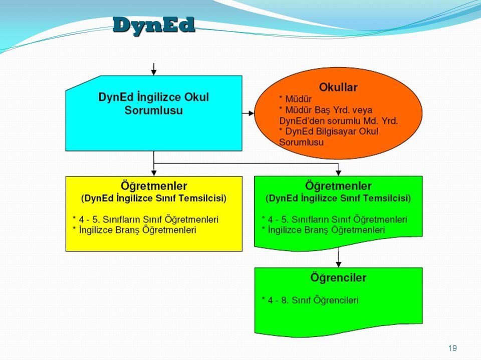 DynEd 19