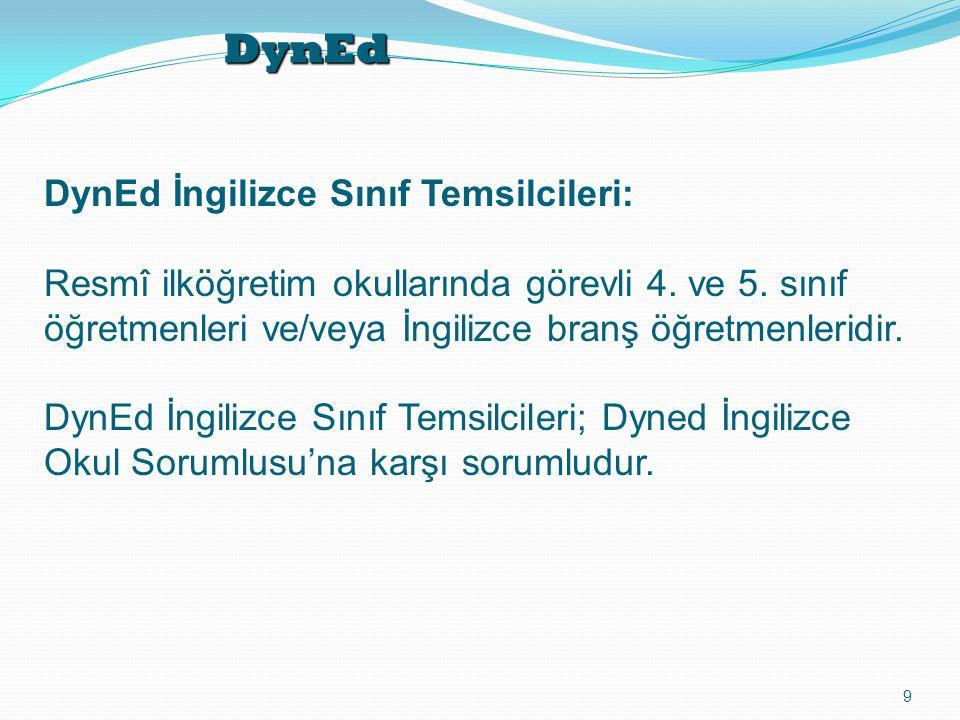 DynEd 9 DynEd İngilizce Sınıf Temsilcileri: Resmî ilköğretim okullarında görevli 4. ve 5. sınıf öğretmenleri ve/veya İngilizce branş öğretmenleridir.