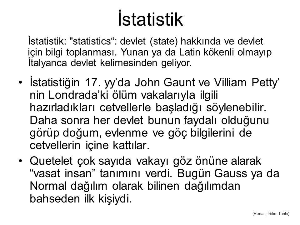 İstatistik İstatistiğin 17.