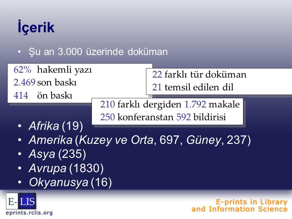 İçerik Şu an 3.000 üzerinde doküman Afrika (19) Amerika (Kuzey ve Orta, 697, Güney, 237) Asya (235) Avrupa (1830) Okyanusya (16) 62% hakemli yazı 2.469son baskı 414ön baskı 62% hakemli yazı 2.469son baskı 414ön baskı 22 farklı tür doküman 21 temsil edilen dil 22 farklı tür doküman 21 temsil edilen dil 210 farklı dergiden 1.792 makale 250 konferanstan 592 bildirisi 210 farklı dergiden 1.792 makale 250 konferanstan 592 bildirisi