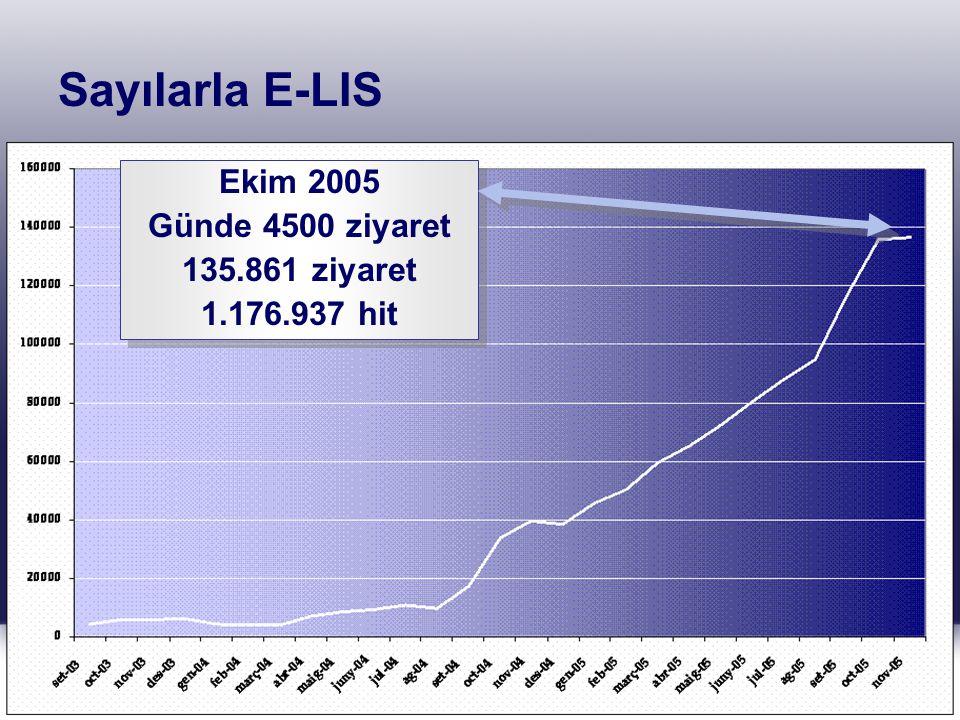 Sayılarla E-LIS Ekim 2005 Günde 4500 ziyaret 135.861 ziyaret 1.176.937 hit Ekim 2005 Günde 4500 ziyaret 135.861 ziyaret 1.176.937 hit