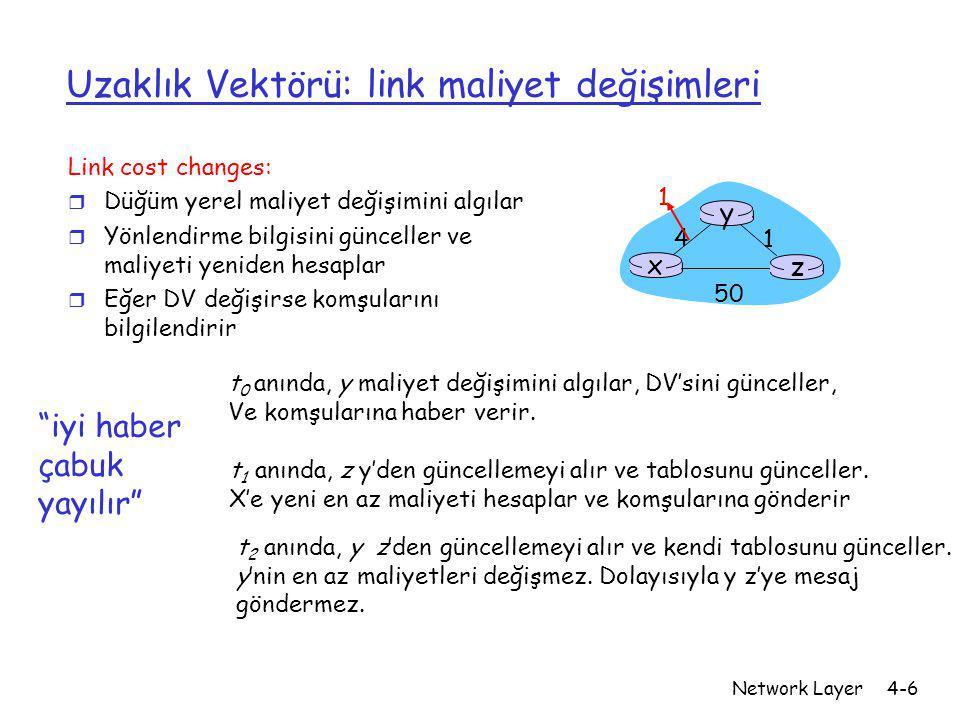 Network Layer4-7 Uzaklık Vektörü: link maliyet değişimleri Link maliyet değişimleri: r İyi haber çabuk yayılır r Kötü haber yavaş yayılır - sonsuza sayma problemi.