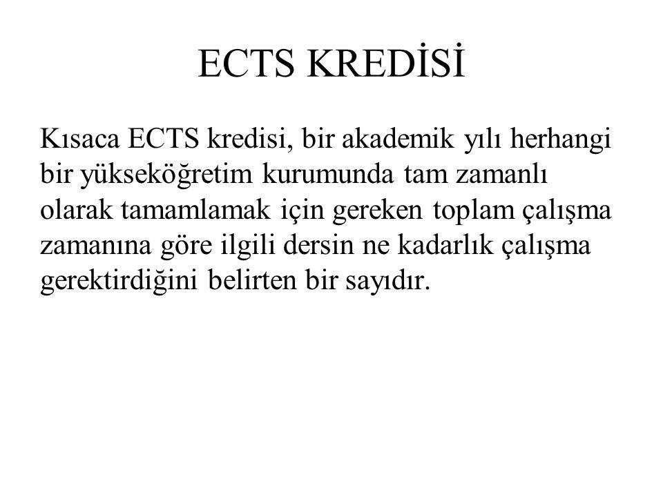 ECTS KREDİSİ Kısaca ECTS kredisi, bir akademik yılı herhangi bir yükseköğretim kurumunda tam zamanlı olarak tamamlamak için gereken toplam çalışma zam