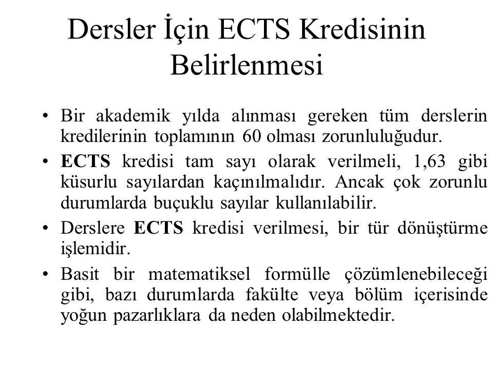 Dersler İçin ECTS Kredisinin Belirlenmesi Bir akademik yılda alınması gereken tüm derslerin kredilerinin toplamının 60 olması zorunluluğudur. ECTS kre