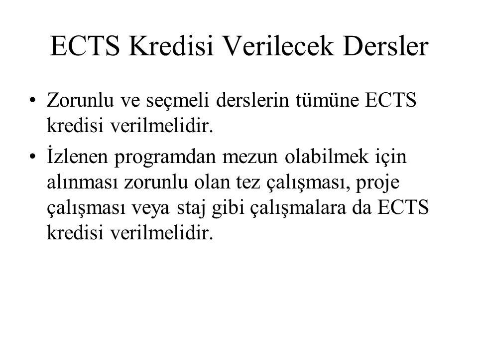 ECTS Kredisi Verilecek Dersler Zorunlu ve seçmeli derslerin tümüne ECTS kredisi verilmelidir. İzlenen programdan mezun olabilmek için alınması zorunlu