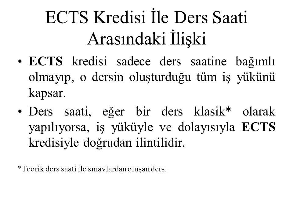 ECTS Kredisi İle Ders Saati Arasındaki İlişki ECTS kredisi sadece ders saatine bağımlı olmayıp, o dersin oluşturduğu tüm iş yükünü kapsar. Ders saati,