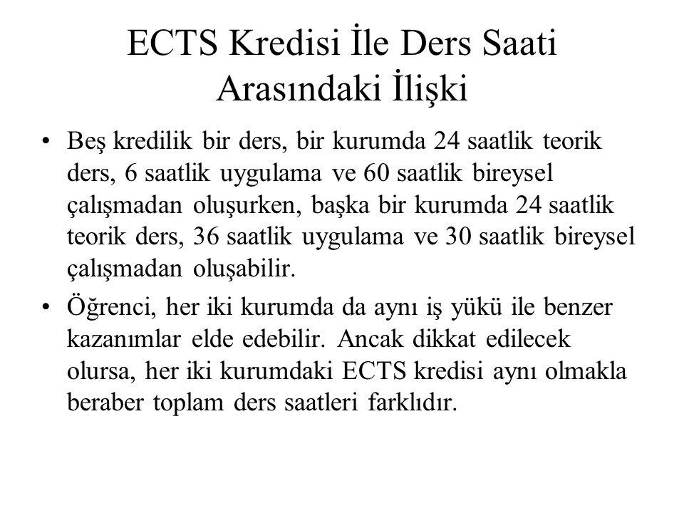 ECTS Kredisi İle Ders Saati Arasındaki İlişki Beş kredilik bir ders, bir kurumda 24 saatlik teorik ders, 6 saatlik uygulama ve 60 saatlik bireysel çal