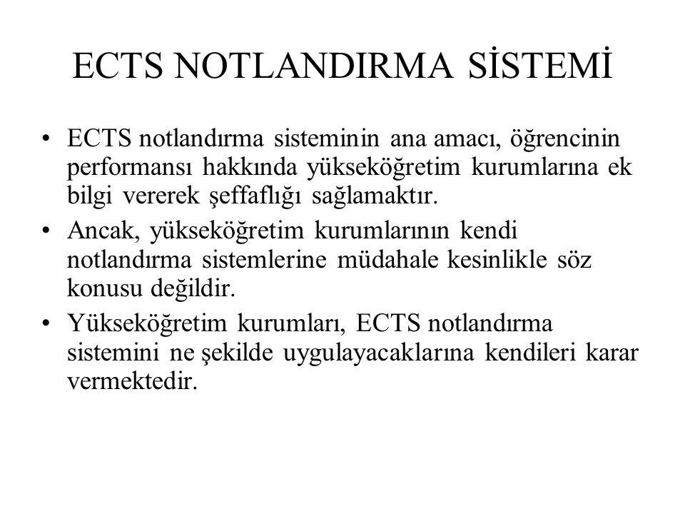 ECTS NOTLANDIRMA SİSTEMİ ECTS notlandırma sisteminin ana amacı, öğrencinin performansı hakkında yükseköğretim kurumlarına ek bilgi vererek şeffaflığı