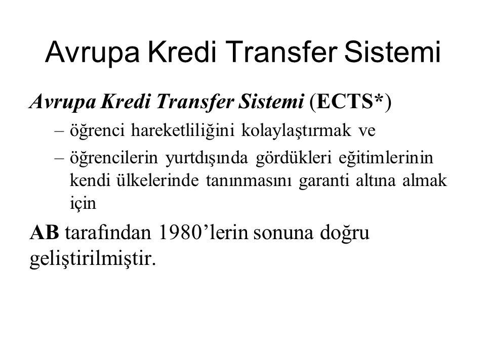 Avrupa Kredi Transfer Sistemi (ECTS*) –öğrenci hareketliliğini kolaylaştırmak ve –öğrencilerin yurtdışında gördükleri eğitimlerinin kendi ülkelerinde