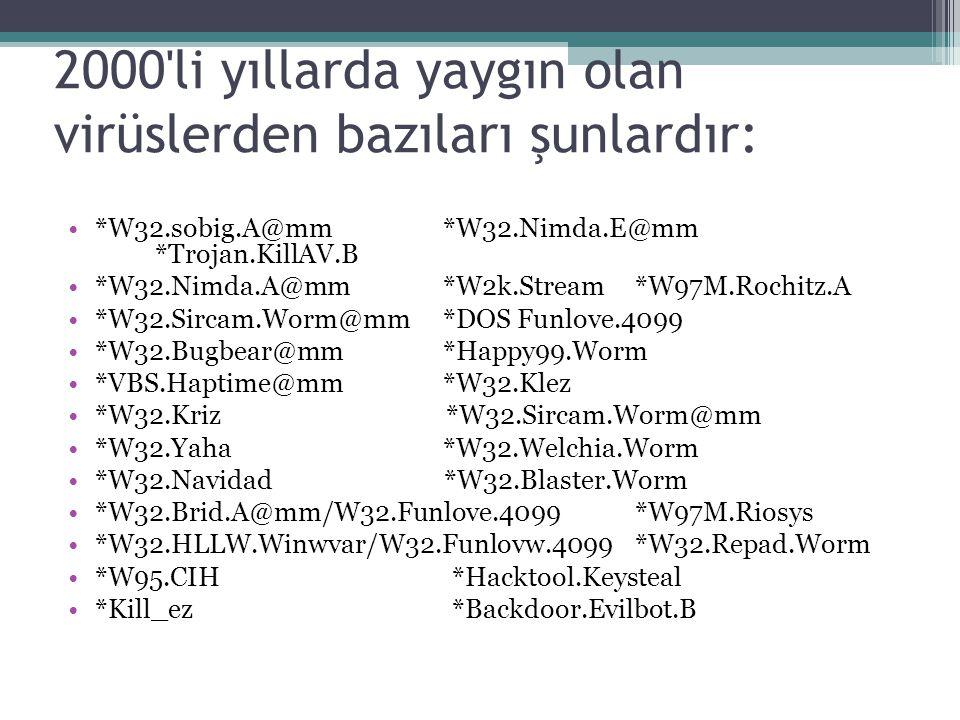 2000 li yıllarda yaygın olan virüslerden bazıları şunlardır: *W32.sobig.A@mm*W32.Nimda.E@mm *Trojan.KillAV.B *W32.Nimda.A@mm*W2k.Stream*W97M.Rochitz.A *W32.Sircam.Worm@mm*DOS Funlove.4099 *W32.Bugbear@mm*Happy99.Worm *VBS.Haptime@mm*W32.Klez *W32.Kriz *W32.Sircam.Worm@mm *W32.Yaha*W32.Welchia.Worm *W32.Navidad *W32.Blaster.Worm *W32.Brid.A@mm/W32.Funlove.4099*W97M.Riosys *W32.HLLW.Winwvar/W32.Funlovw.4099*W32.Repad.Worm *W95.CIH *Hacktool.Keysteal *Kill_ez *Backdoor.Evilbot.B