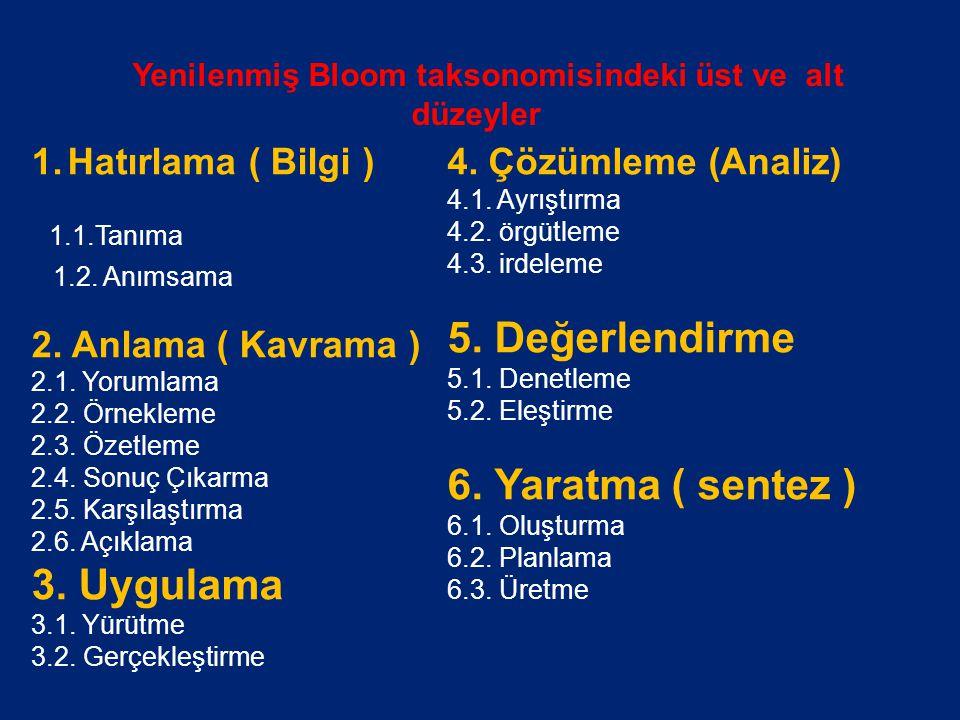 Hatırlama Uygulama Anlama Analiz etme Değerlendirme Yaratma Değerlendirme Analiz Sentez Uygulama Kavrama Bilgi Bloom Düzenlenmiş Bloom