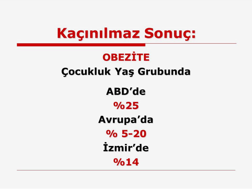 Kaçınılmaz Sonuç: OBEZİTE Çocukluk Yaş Grubunda ABD'de%25Avrupa'da % 5-20 İzmir'de%14