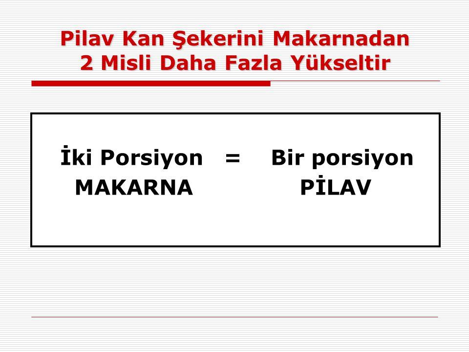 Pilav Kan Şekerini Makarnadan 2 Misli Daha Fazla Yükseltir İki Porsiyon=Bir porsiyon MAKARNA PİLAV