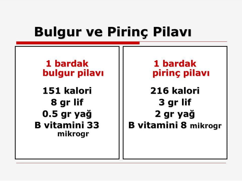 Bulgur ve Pirinç Pilavı 1 bardak bulgur pilavı 151 kalori 8 gr lif 0.5 gr yağ B vitamini 33 mikrogr 1 bardak pirinç pilavı 216 kalori 3 gr lif 2 gr ya