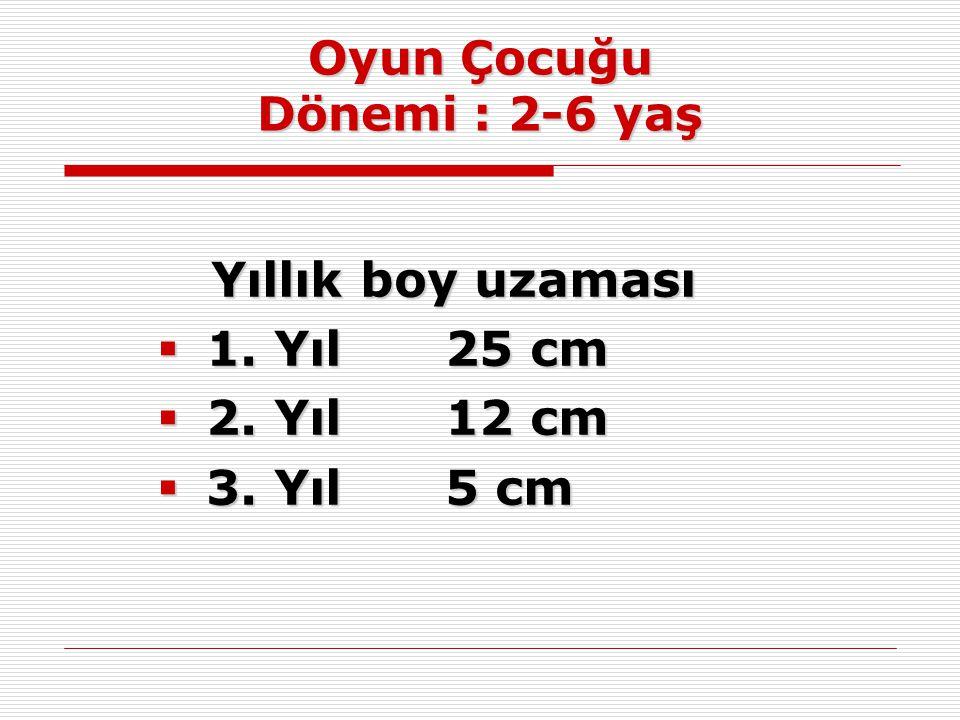 Oyun Çocuğu Dönemi : 2-6 yaş Yıllık boy uzaması  1. Yıl25 cm  2. Yıl12 cm  3. Yıl 5 cm