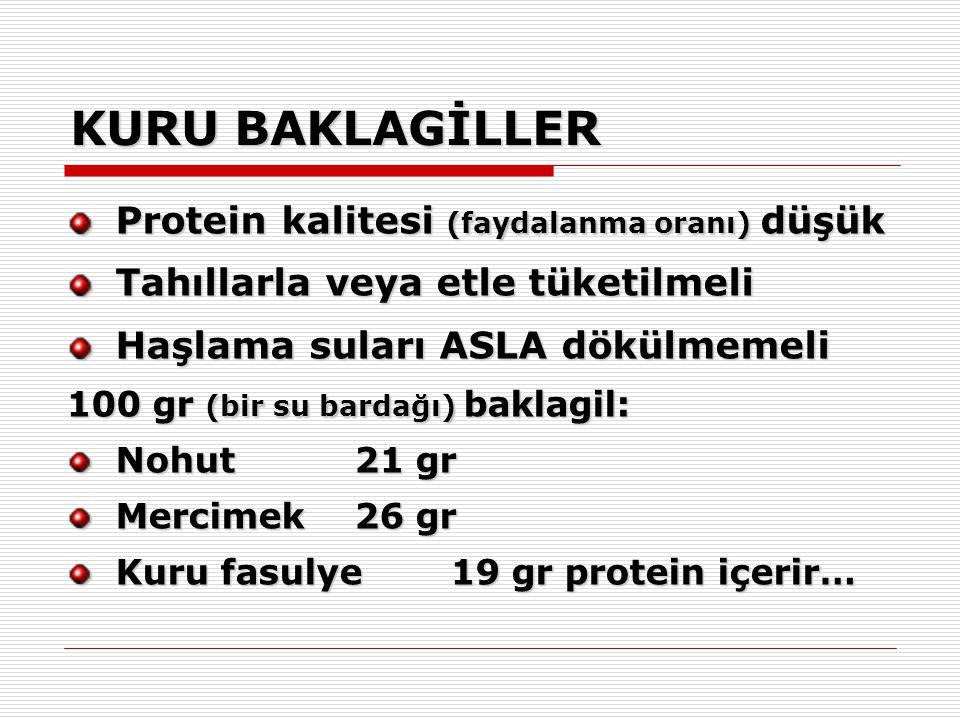 KURU BAKLAGİLLER Protein kalitesi (faydalanma oranı) düşük Tahıllarla veya etle tüketilmeli Haşlama suları ASLA dökülmemeli 100 gr (bir su bardağı) baklagil: Nohut21 gr Mercimek26 gr Kuru fasulye19 gr protein içerir…