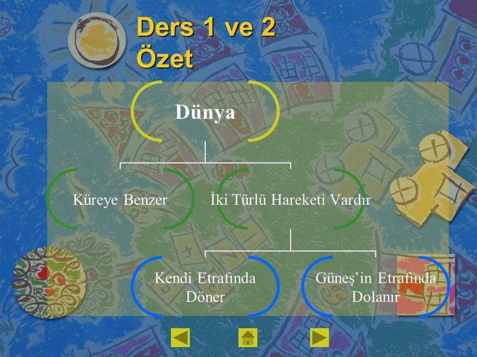 Ders 1 ve 2 Özet Dünya Küreye Benzer İki Türlü Hareketi Vardır Kendi Etrafında Döner Güneş'in Etrafında Dolanır