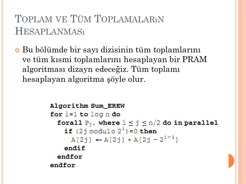 T OPLAM VE T ÜM T OPLAMALARıN H ESAPLANMASı Bu bölümde bir sayı dizisinin tüm toplamlarını ve tüm kısmi toplamlarını hesaplayan bir PRAM algoritması dizayn edeceğiz.