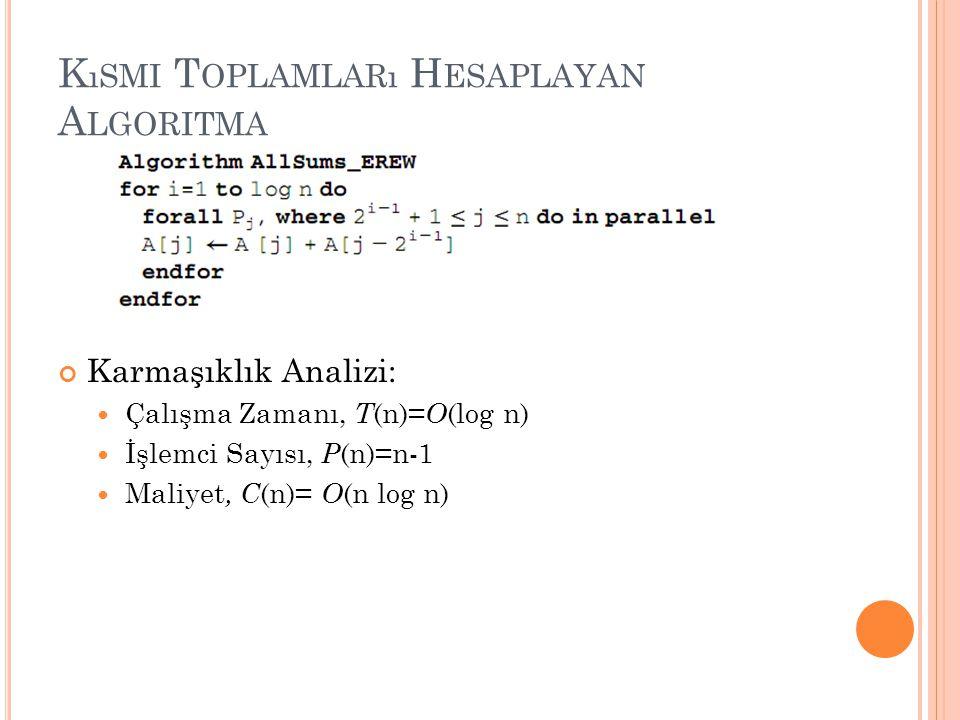 K ıSMI T OPLAMLARı H ESAPLAYAN A LGORITMA Karmaşıklık Analizi: Çalışma Zamanı, T (n)= O (log n) İşlemci Sayısı, P (n)=n-1 Maliyet, C (n)= O (n log n)