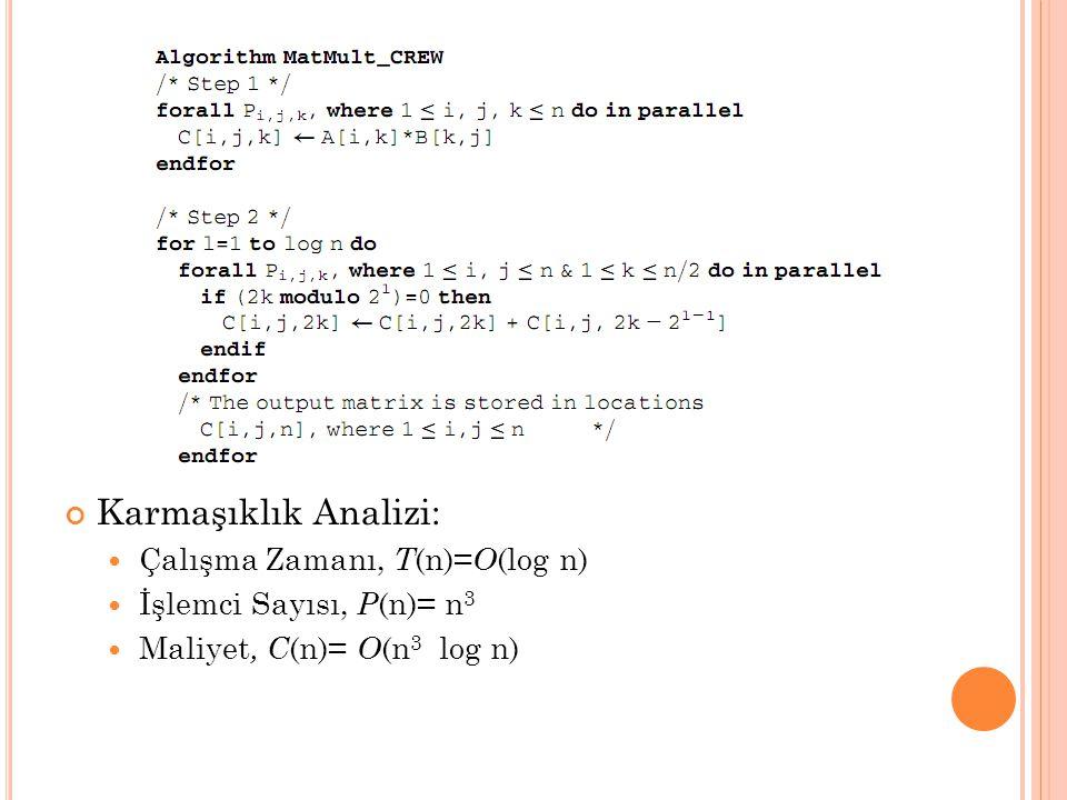 Karmaşıklık Analizi: Çalışma Zamanı, T (n)= O (log n) İşlemci Sayısı, P (n)= n 3 Maliyet, C (n)= O (n 3 log n)