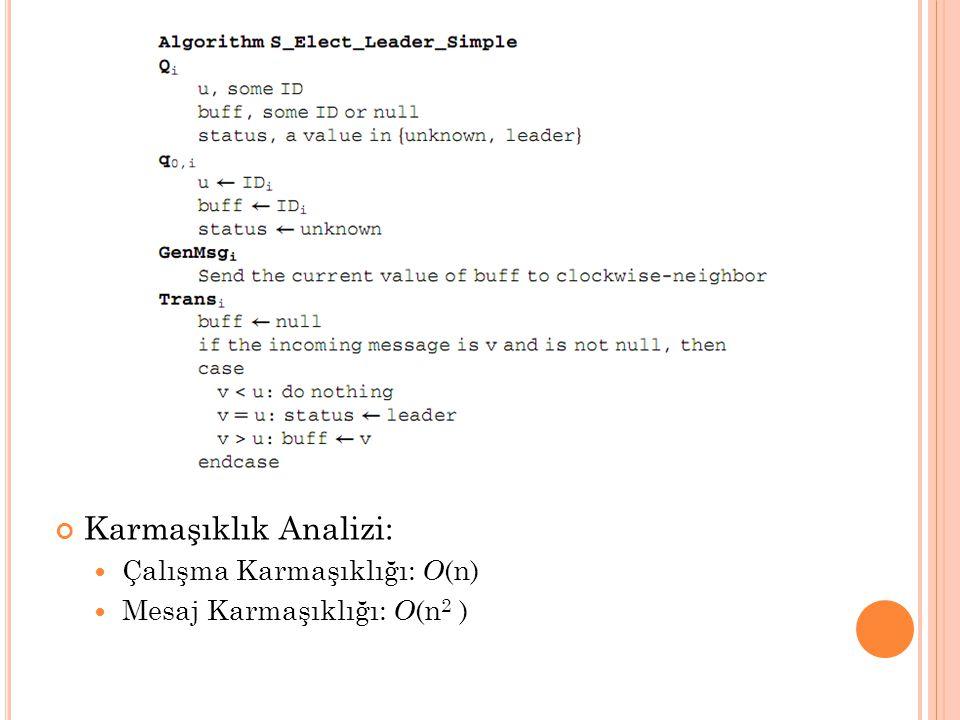 Karmaşıklık Analizi: Çalışma Karmaşıklığı: O (n) Mesaj Karmaşıklığı: O (n 2 )
