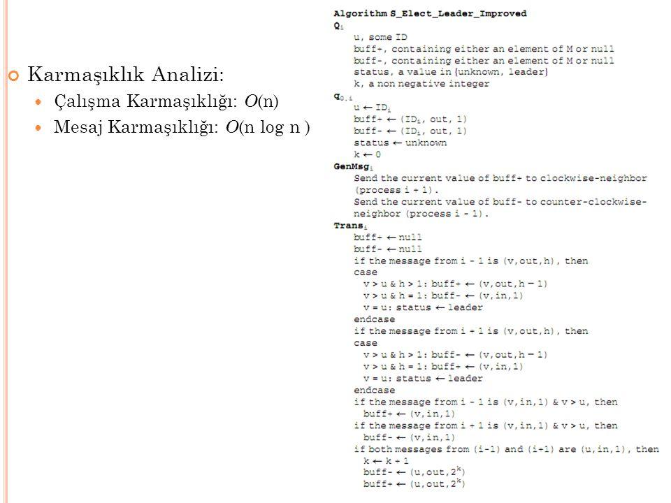 Karmaşıklık Analizi: Çalışma Karmaşıklığı: O (n) Mesaj Karmaşıklığı: O (n log n )