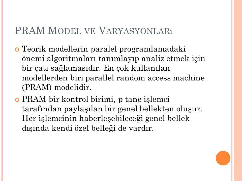 PRAM M ODEL VE V ARYASYONLARı Teorik modellerin paralel programlamadaki önemi algoritmaları tanımlayıp analiz etmek için bir çatı sağlamasıdır.