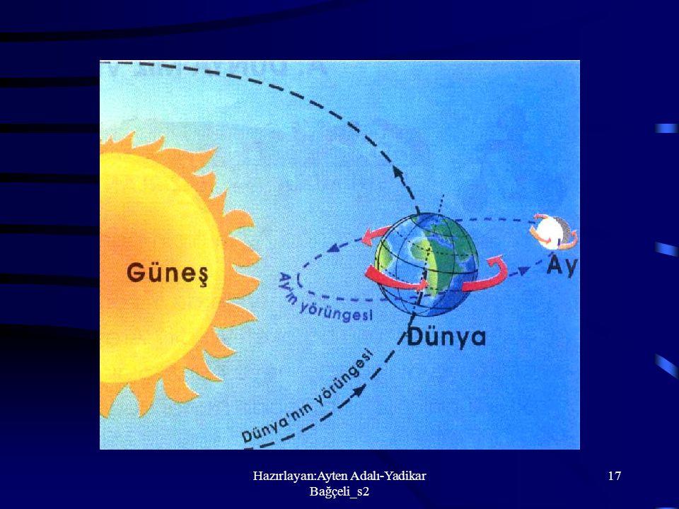 Hazırlayan:Ayten Adalı-Yadikar Bağçeli_s2 16 Dünya'nın Kendi Ekseni Etrafında Dönmesi Dünya'nın Güneş etrafında dönmesi. –Dünyamız kendi etrafında dön