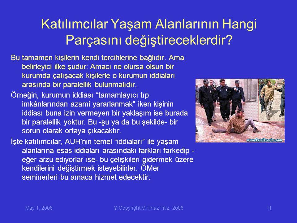 May 1, 2006© Copyright M.Tınaz Titiz, 200611 Katılımcılar Yaşam Alanlarının Hangi Parçasını değiştireceklerdir.