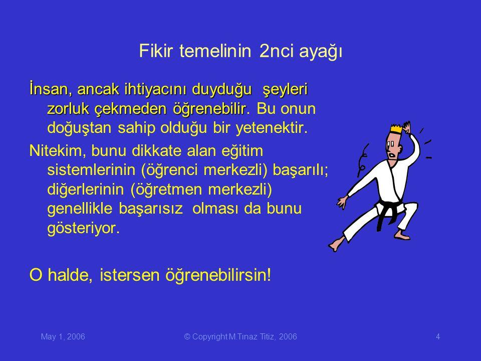 May 1, 2006© Copyright M.Tınaz Titiz, 20064 Fikir temelinin 2nci ayağı İnsan, ancak ihtiyacını duyduğu şeyleri zorluk çekmeden öğrenebilir İnsan, ancak ihtiyacını duyduğu şeyleri zorluk çekmeden öğrenebilir.