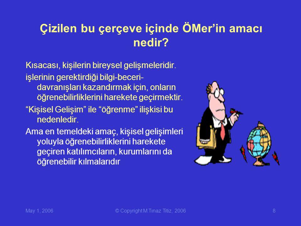 May 1, 2006© Copyright M.Tınaz Titiz, 20068 Çizilen bu çerçeve içinde ÖMer'in amacı nedir.