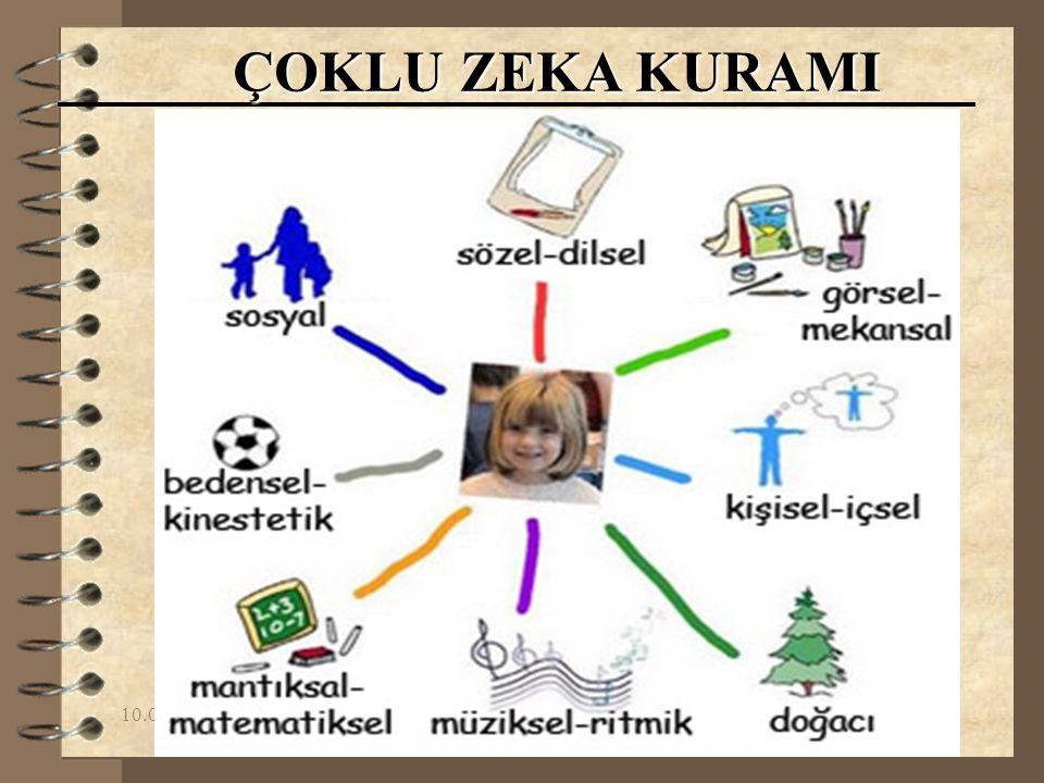 10.01.2015Yrd.Doç.Dr.Fikret KORUR ZEKA ile ilgili..