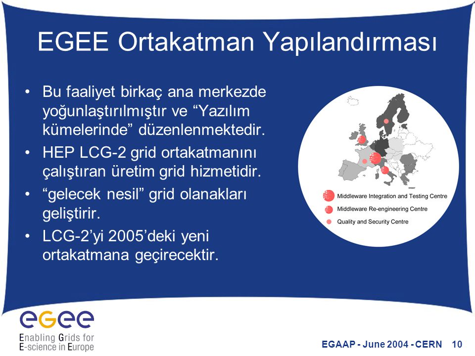 """EGAAP - June 2004 - CERN 10 EGEE Ortakatman Yapılandırması Bu faaliyet birkaç ana merkezde yoğunlaştırılmıştır ve """"Yazılım kümelerinde"""" düzenlenmekted"""