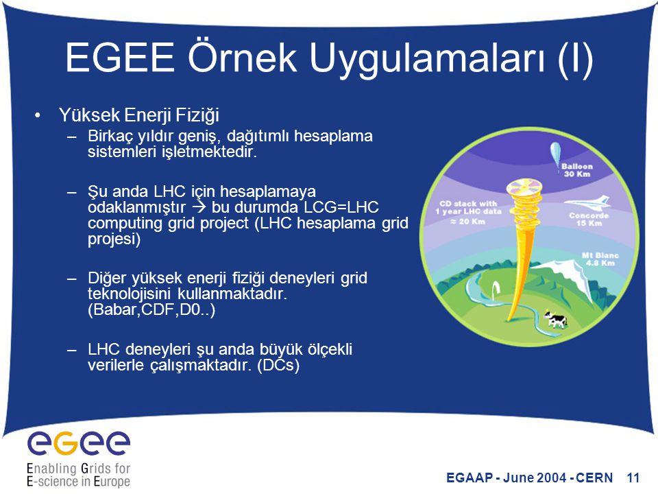 EGAAP - June 2004 - CERN 11 EGEE Örnek Uygulamaları (I) Yüksek Enerji Fiziği –Birkaç yıldır geniş, dağıtımlı hesaplama sistemleri işletmektedir. –Şu a