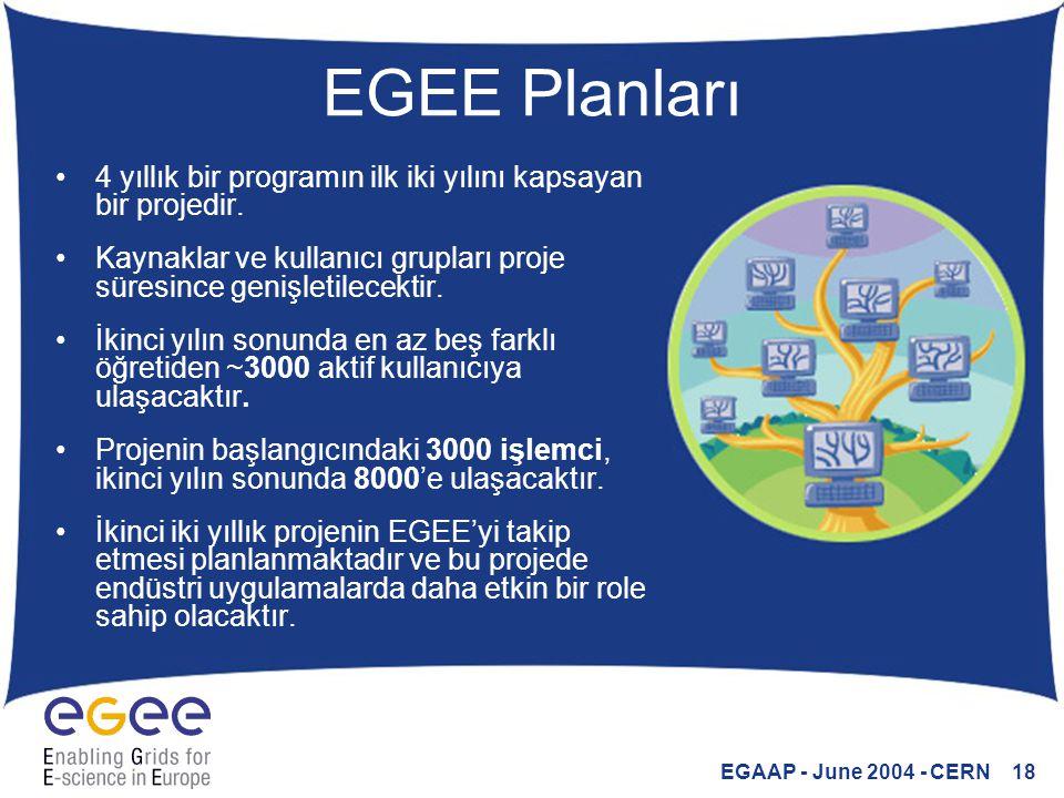 EGAAP - June 2004 - CERN 18 EGEE Planları 4 yıllık bir programın ilk iki yılını kapsayan bir projedir. Kaynaklar ve kullanıcı grupları proje süresince