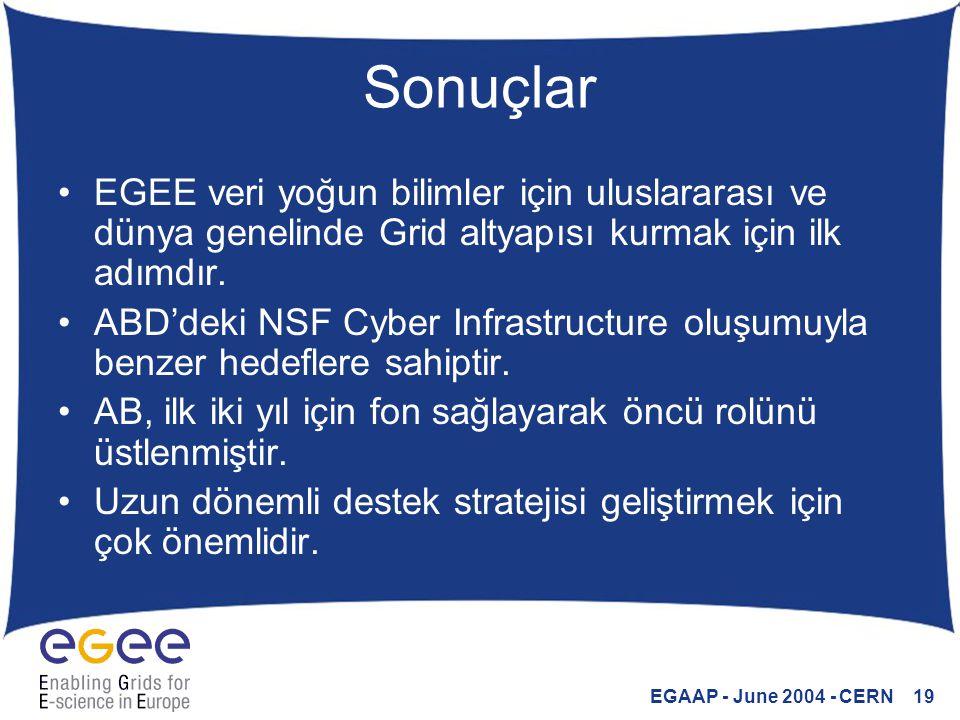 EGAAP - June 2004 - CERN 19 Sonuçlar EGEE veri yoğun bilimler için uluslararası ve dünya genelinde Grid altyapısı kurmak için ilk adımdır. ABD'deki NS