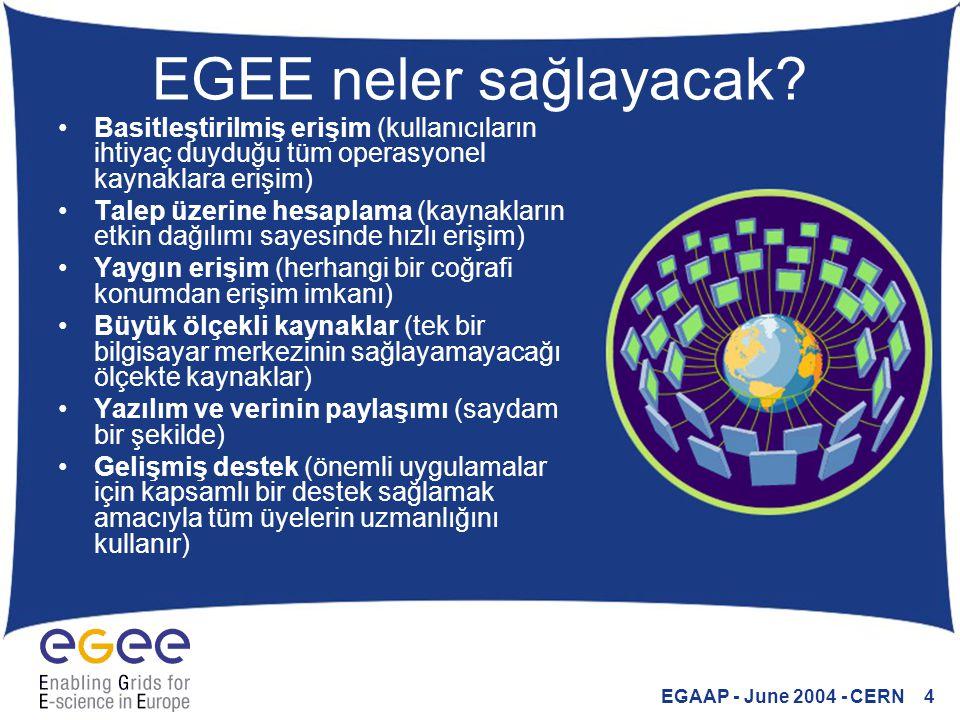 EGAAP - June 2004 - CERN 4 EGEE neler sağlayacak? Basitleştirilmiş erişim (kullanıcıların ihtiyaç duyduğu tüm operasyonel kaynaklara erişim) Talep üze