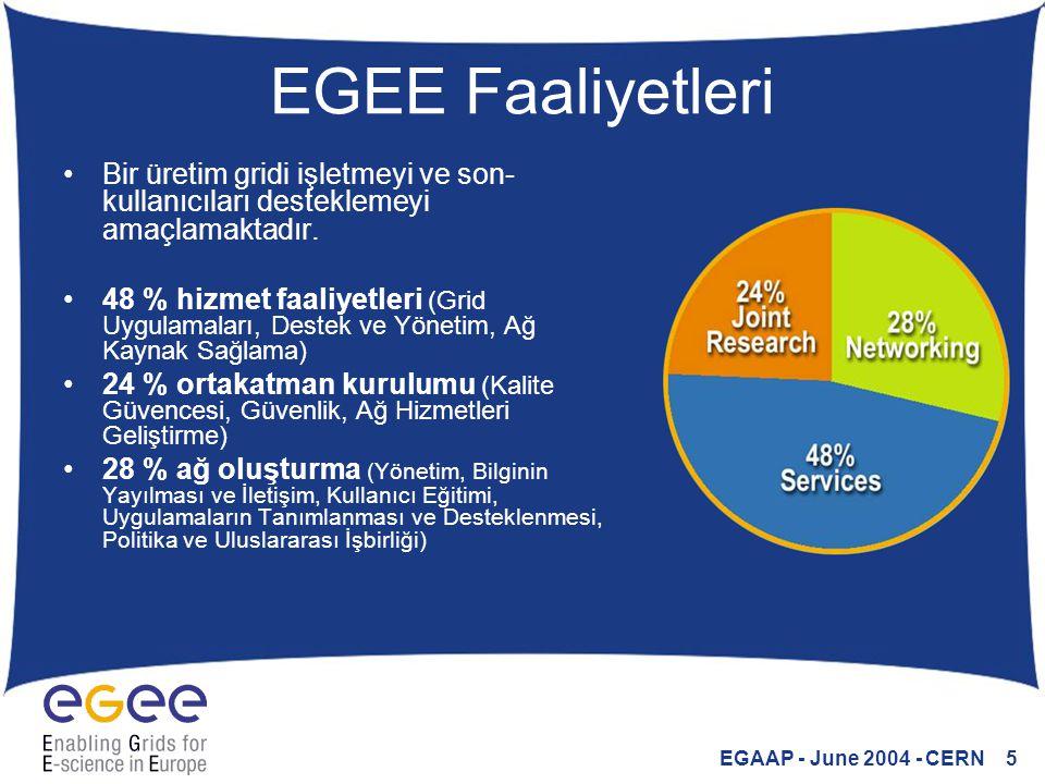 EGAAP - June 2004 - CERN 5 EGEE Faaliyetleri Bir üretim gridi işletmeyi ve son- kullanıcıları desteklemeyi amaçlamaktadır. 48 % hizmet faaliyetleri (G