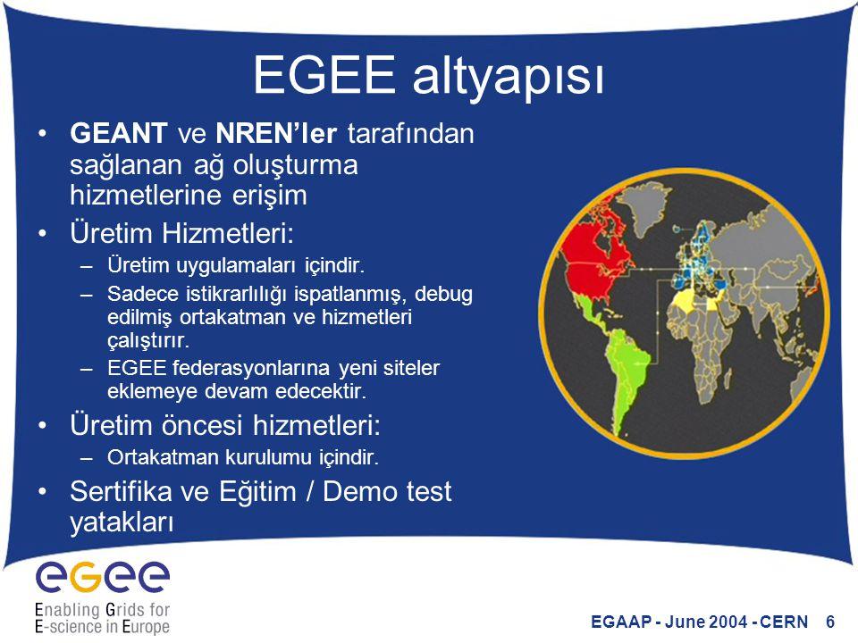EGAAP - June 2004 - CERN 6 EGEE altyapısı GEANT ve NREN'ler tarafından sağlanan ağ oluşturma hizmetlerine erişim Üretim Hizmetleri: –Üretim uygulamala