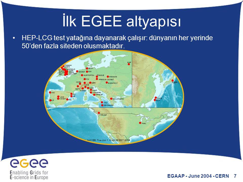 EGAAP - June 2004 - CERN 18 EGEE Planları 4 yıllık bir programın ilk iki yılını kapsayan bir projedir.